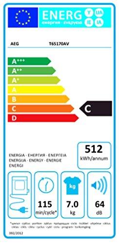 AEG Lavatherm 65170 AV Ablufttrockner / C / 7 kg / 3.9 kWh / Elektronisch gesteuerte Programme / Verlängerter Knitterschutz / weiß -