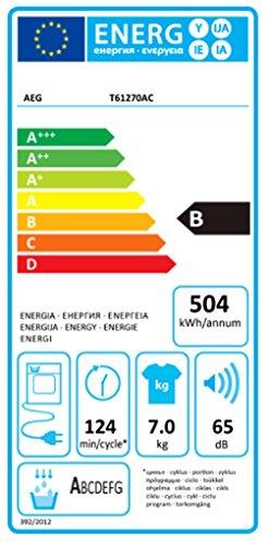 AEG T61270AC Kondenstrockner / B / 504 kWh/Jahr / 7 kg / Weiß / Startzeitvorwahl / Restlaufanzeige -