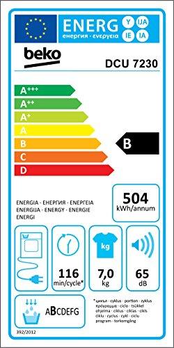 Beko DCU 7230 Kondenstrockner / B / 504 kWh/Jahr / 7 kg / weiß / Kindersicherung / Galvanisiert -